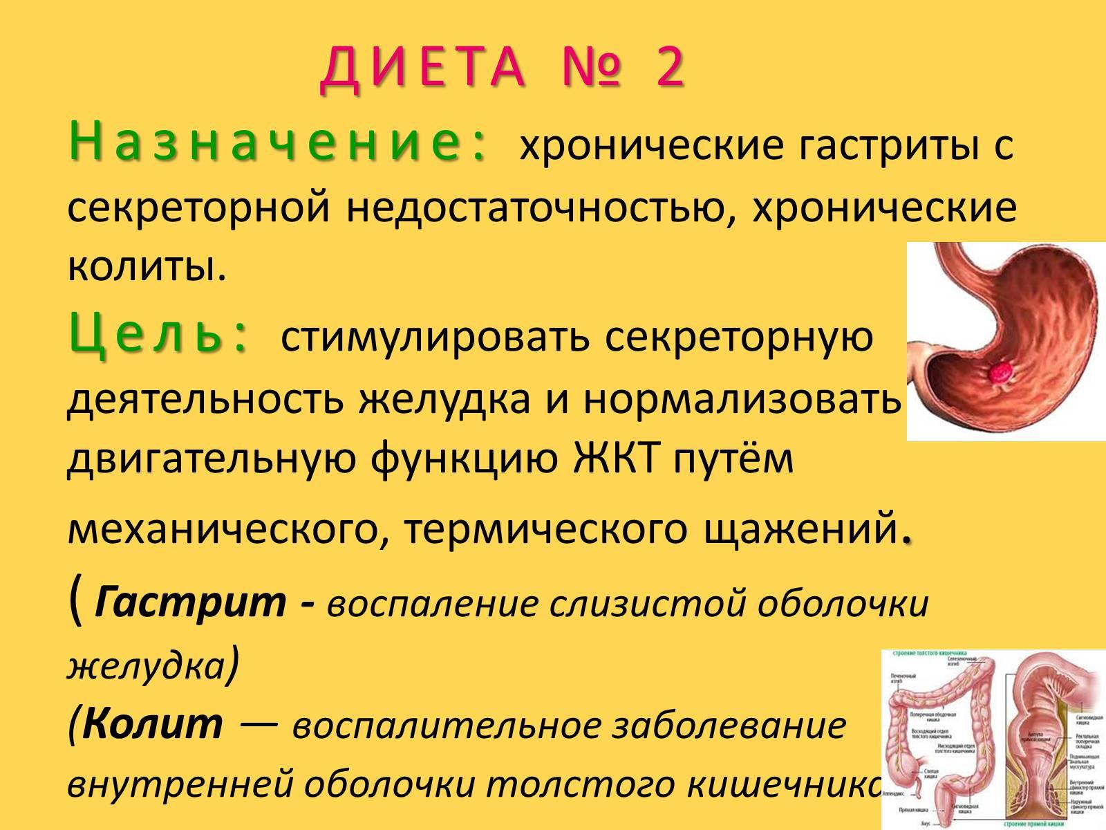 Презентация лечебные диеты