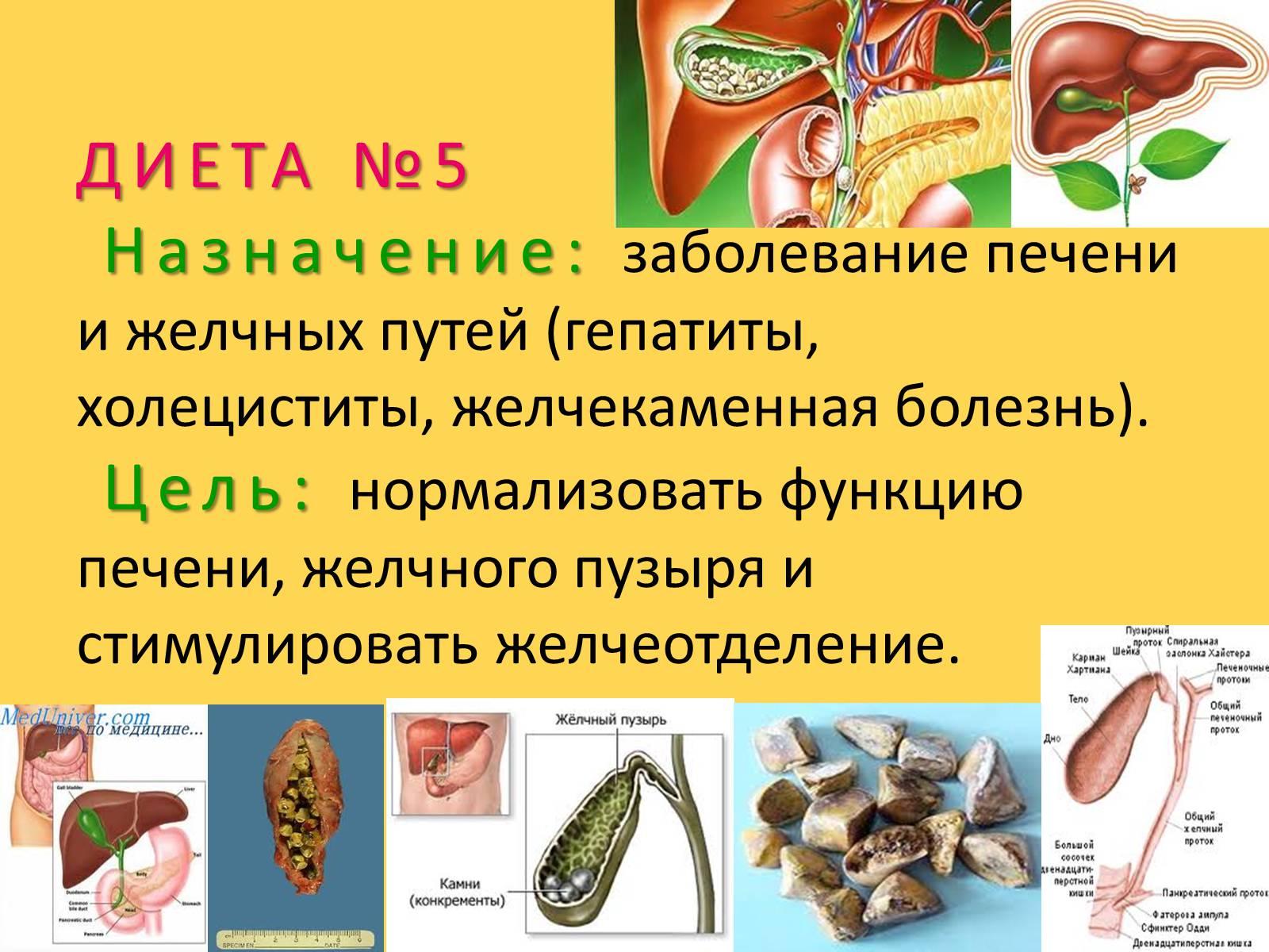 Диета холецистит удаление желчного