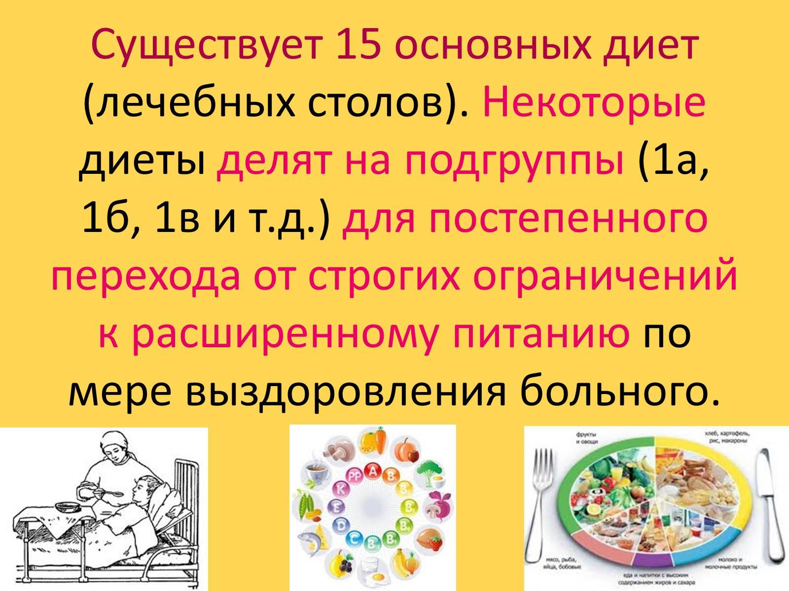 Понятие О Здоровом Питании Лечебные Диеты Столы. Медицинские диеты №1-№15